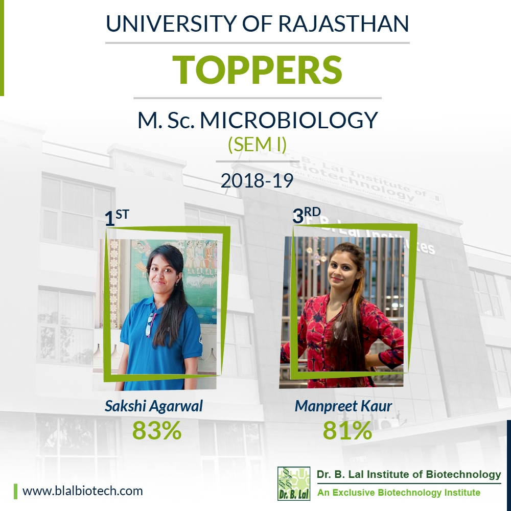 University of Rajasthan Toppers | M.Sc. Microbiology Sem I