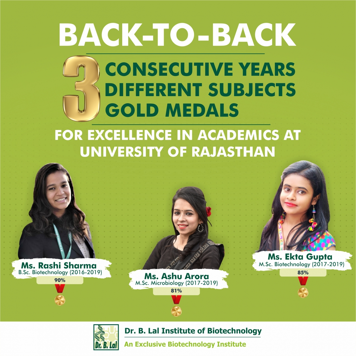 BACK-TO-BACK 3 Gold Medals by Dr. B. Lal Institute of Biotechnology at Rajasthan University
