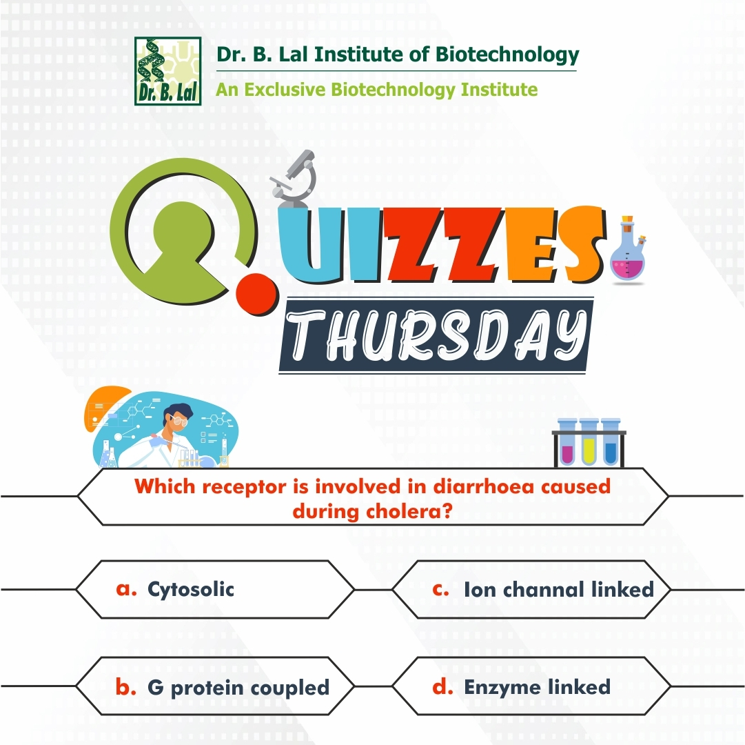 Quizzes Thursday | Which Receptor is involved in Diarrhea caused during cholera?