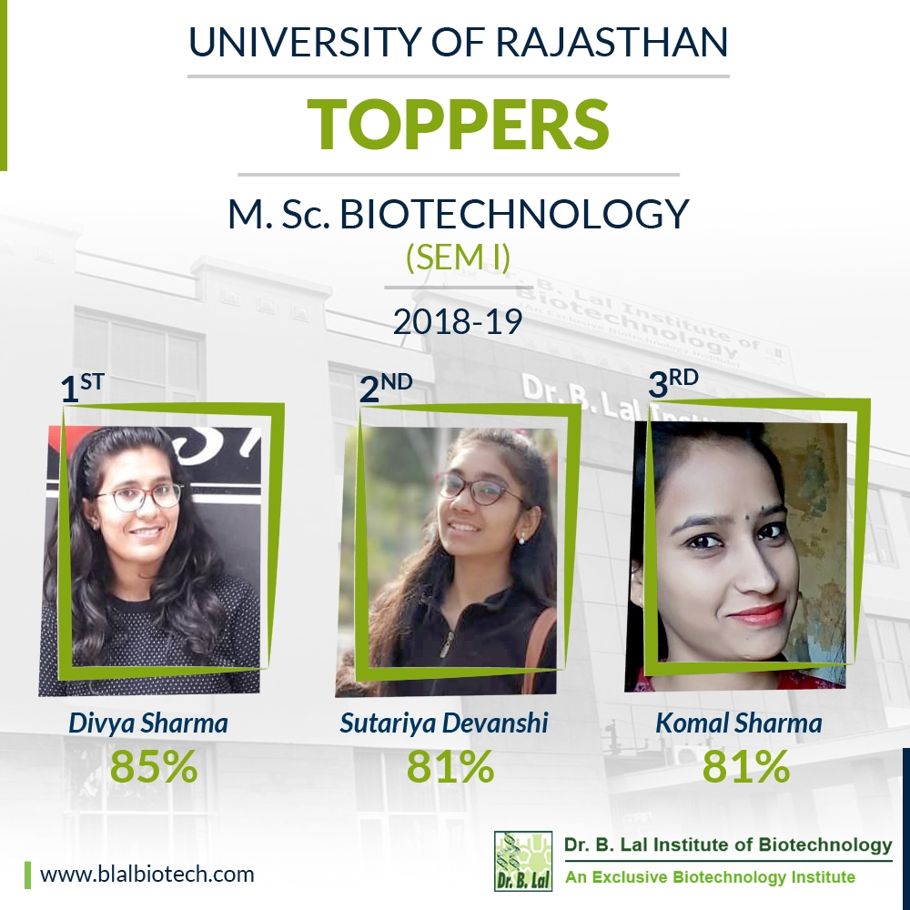 University Of Rajasthan Toppers | M.Sc. Biotechnology (SEM I) 2018-19